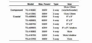 pioneer auto sound chart